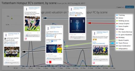 Tenemos una nueva herramienta: Scene Value Report