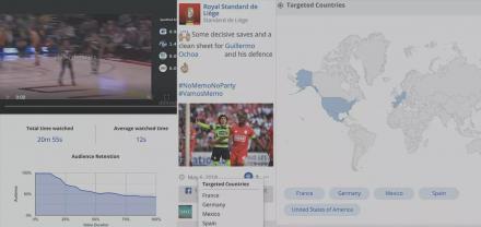 Novedades: datos de retención de audiencia y contenido segmentado por país